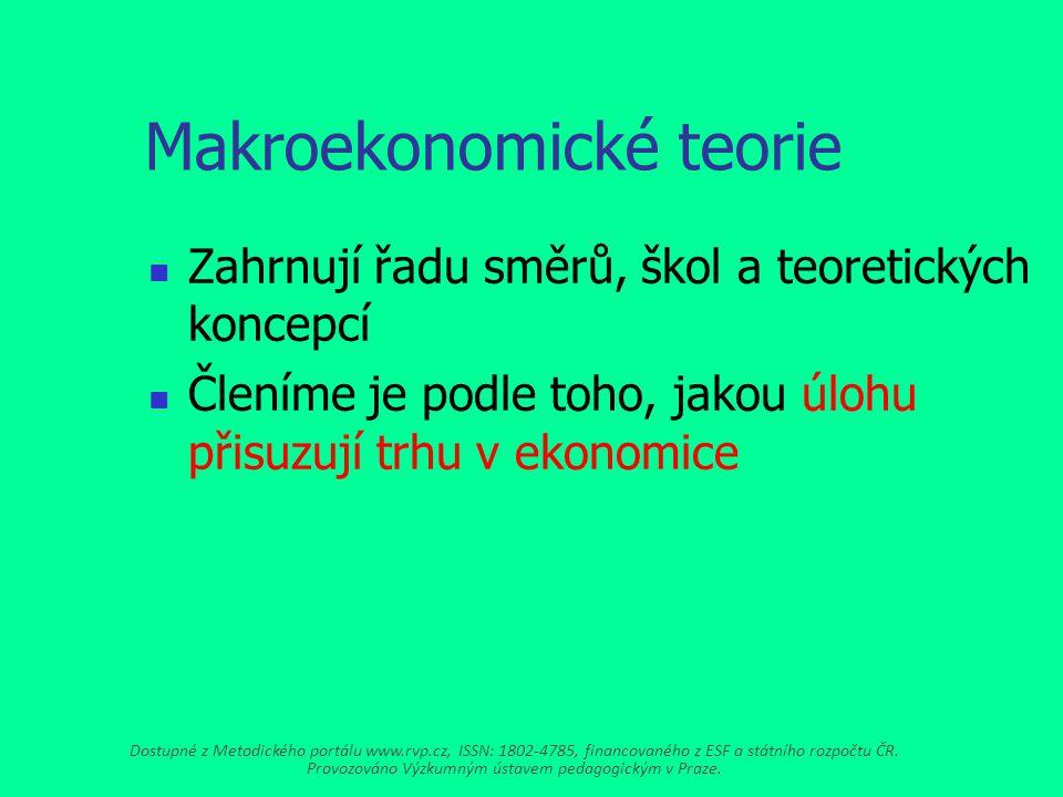 Makroekonomické teorie Zahrnují řadu směrů, škol a teoretických koncepcí Členíme je podle toho, jakou úlohu přisuzují trhu v ekonomice Dostupné z Metodického portálu www.rvp.cz, ISSN: 1802-4785, financovaného z ESF a státního rozpočtu ČR.