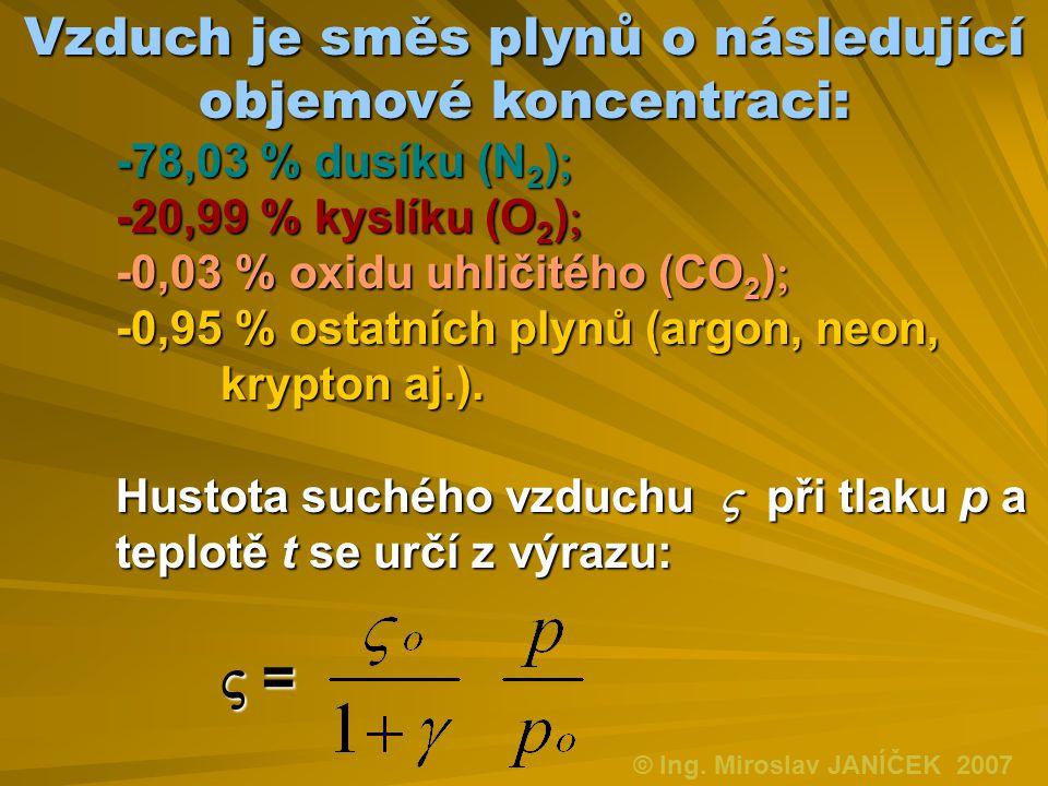 Vzduch je směs plynů o následující objemové koncentraci: -78,03 % dusíku (N2) -20,99 % kyslíku (O2) -0,03 % oxidu uhličitého (CO2) -0,95 % ostatních plynů (argon, neon, krypton aj.).