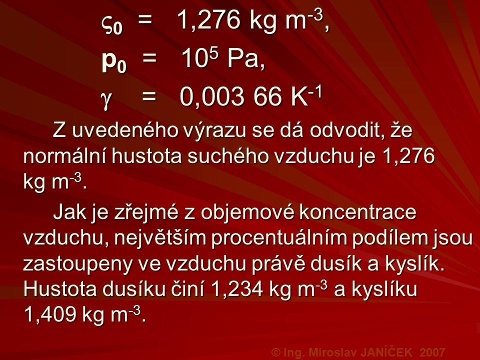0 = 1,276 kg m-3, p0 = 105 Pa,  = 0,003 66 K-1 Z uvedeného výrazu se dá odvodit, že normální hustota suchého vzduchu je 1,276 kg m-3. Jak je zřejmé