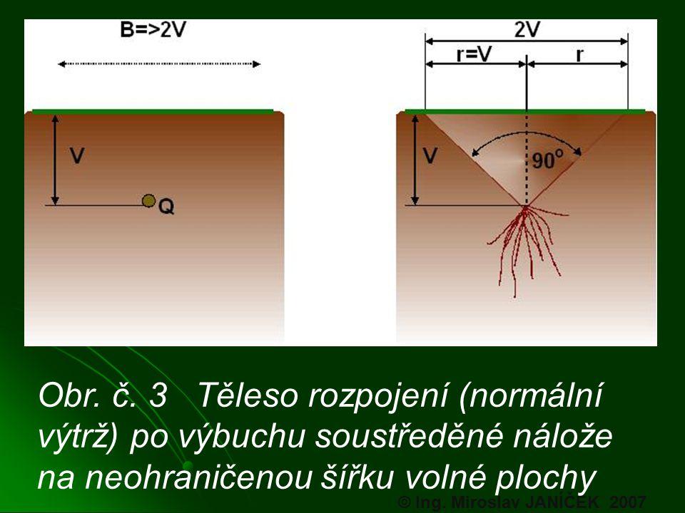 Obr. č. 3 Těleso rozpojení (normální výtrž) po výbuchu soustředěné nálože na neohraničenou šířku volné plochy