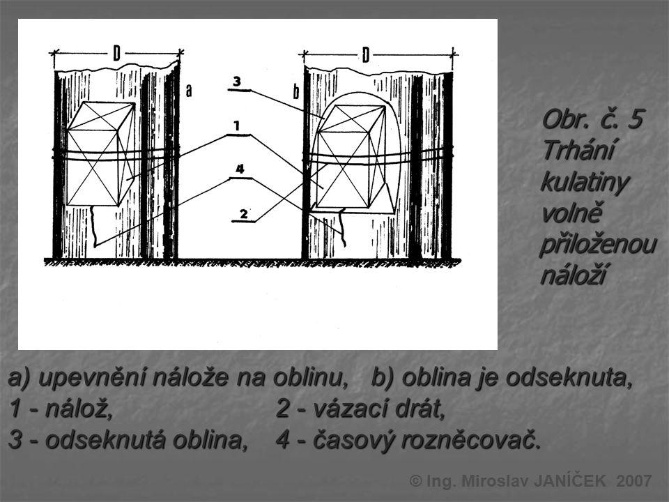 Obr. č. 5 Trhání kulatiny volně přiloženou náloží a) upevnění nálože na oblinu, b) oblina je odseknuta, 1 - nálož, 2 - vázací drát, 3 - odseknutá obli