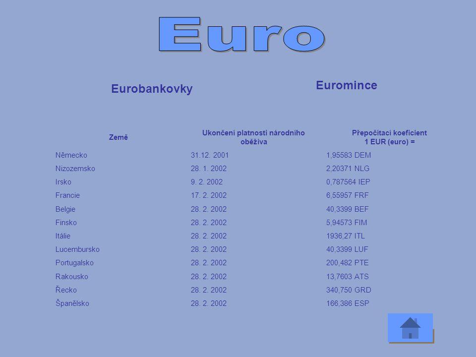 EU Evropský parlament Evropský ombudsman Výbor regionů Hospodářský a sociální výbor Evropská investiční banka Evropská Centrální banka Evropský účetní