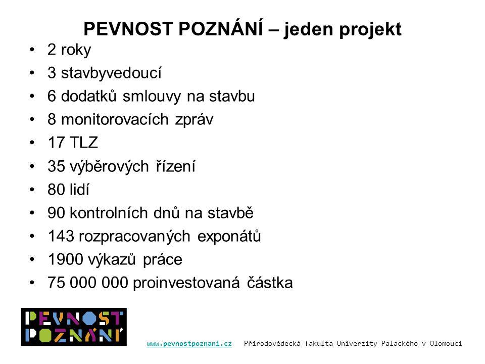 www.pevnostpoznani.czwww.pevnostpoznani.cz Přírodovědecká fakulta Univerzity Palackého v Olomouci PEVNOST POZNÁNÍ – jeden projekt 2 roky 3 stavbyvedoucí 6 dodatků smlouvy na stavbu 8 monitorovacích zpráv 17 TLZ 35 výběrových řízení 80 lidí 90 kontrolních dnů na stavbě 143 rozpracovaných exponátů 1900 výkazů práce 75 000 000 proinvestovaná částka