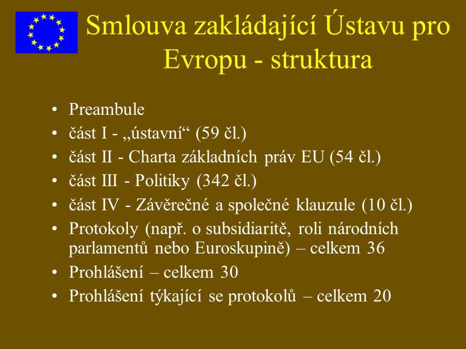 """Smlouva zakládající Ústavu pro Evropu - struktura Preambule část I - """"ústavní"""" (59 čl.) část II - Charta základních práv EU (54 čl.) část III - Politi"""