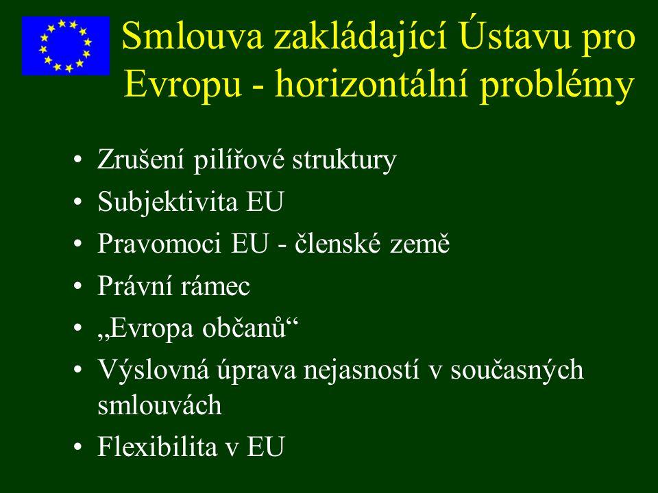 """Smlouva zakládající Ústavu pro Evropu - horizontální problémy Zrušení pilířové struktury Subjektivita EU Pravomoci EU - členské země Právní rámec """"Evr"""
