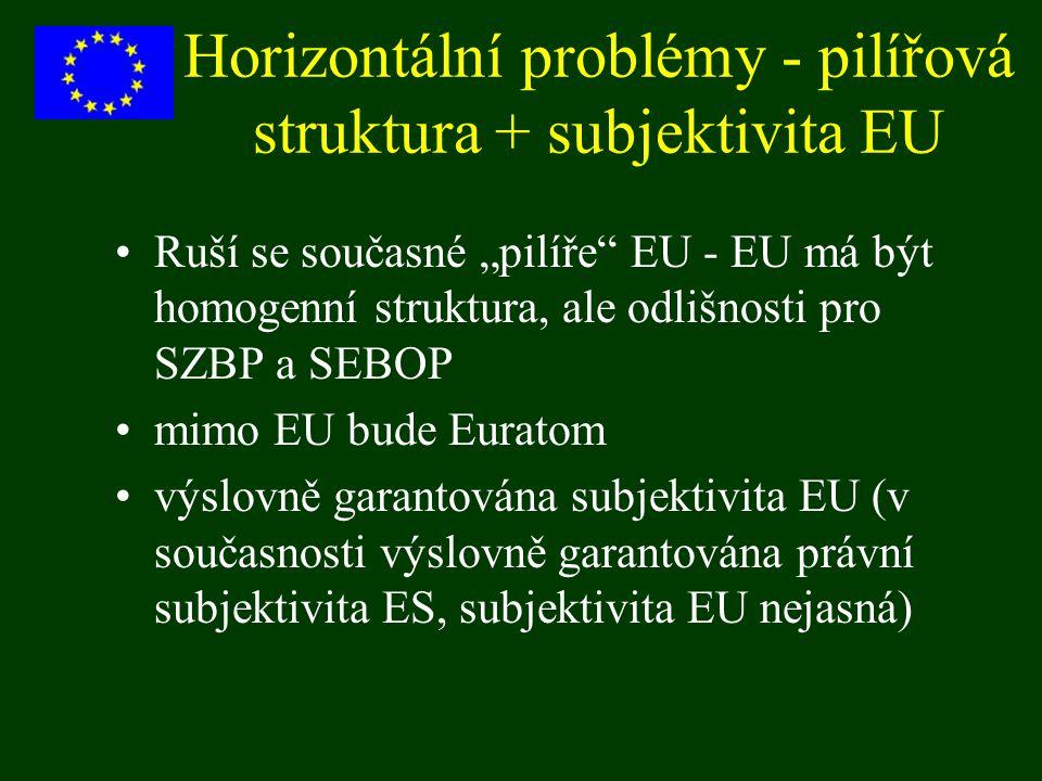 """Horizontální problémy - pilířová struktura + subjektivita EU Ruší se současné """"pilíře"""" EU - EU má být homogenní struktura, ale odlišnosti pro SZBP a S"""
