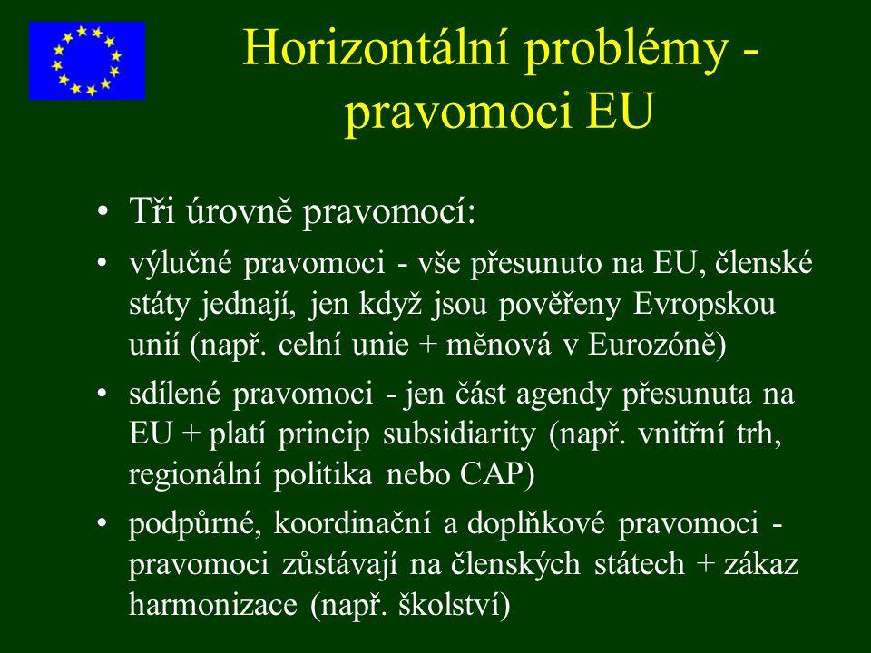 Horizontální problémy - pravomoci EU Tři úrovně pravomocí: výlučné pravomoci - vše přesunuto na EU, členské státy jednají, jen když jsou pověřeny Evro