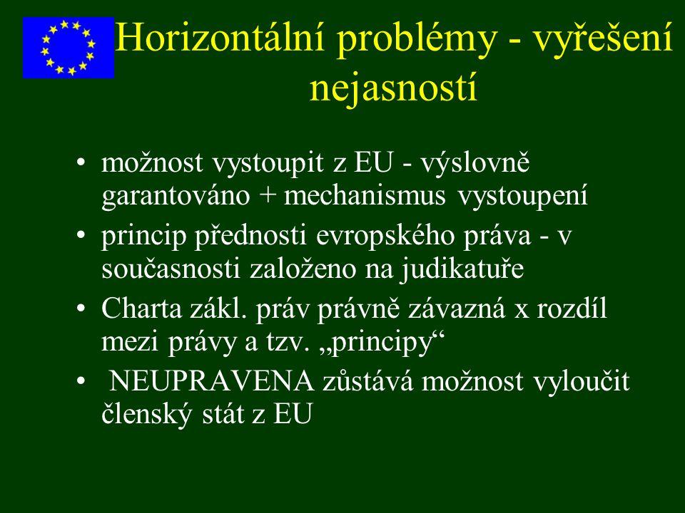 Horizontální problémy - vyřešení nejasností možnost vystoupit z EU - výslovně garantováno + mechanismus vystoupení princip přednosti evropského práva