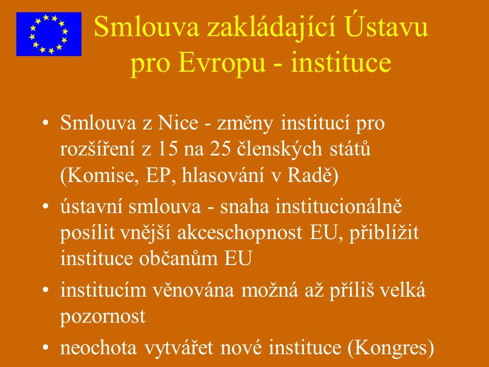 Smlouva zakládající Ústavu pro Evropu - instituce Smlouva z Nice - změny institucí pro rozšíření z 15 na 25 členských států (Komise, EP, hlasování v R