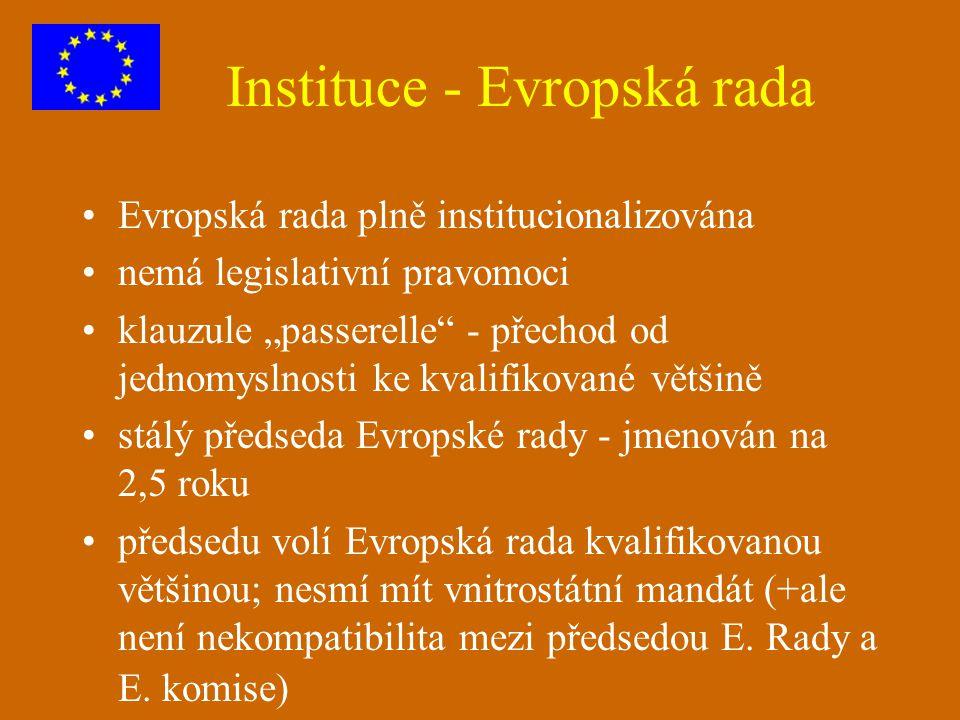 """Instituce - Evropská rada Evropská rada plně institucionalizována nemá legislativní pravomoci klauzule """"passerelle"""" - přechod od jednomyslnosti ke kva"""