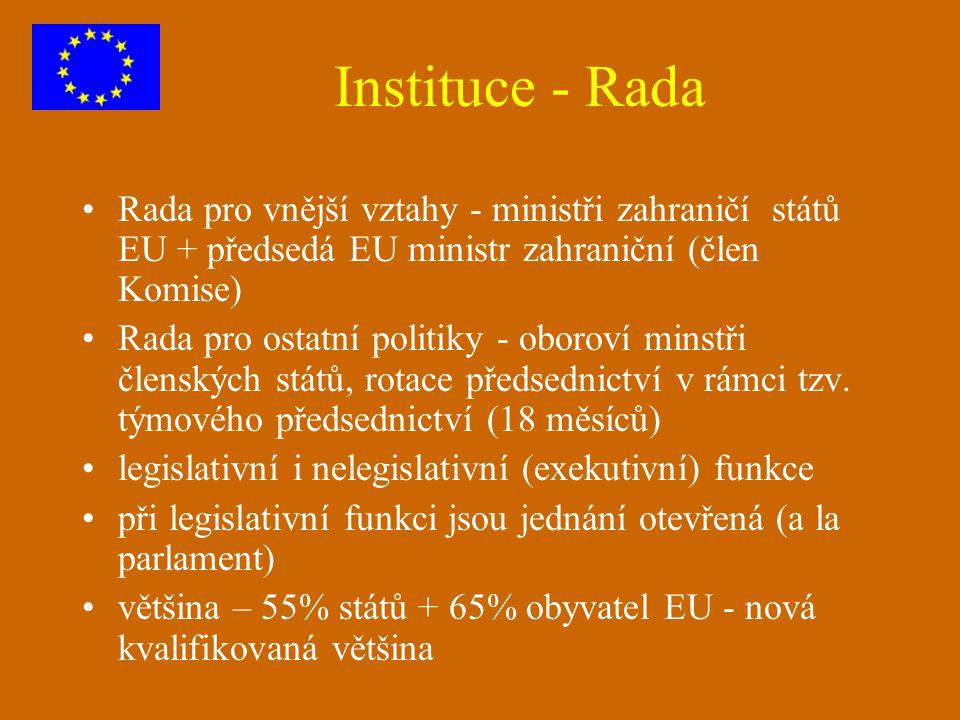 Instituce - Rada Rada pro vnější vztahy - ministři zahraničí států EU + předsedá EU ministr zahraniční (člen Komise) Rada pro ostatní politiky - oboro