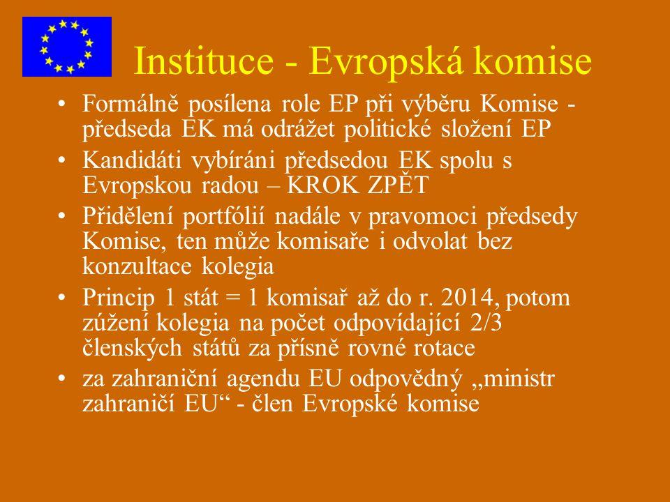 Instituce - Evropská komise Formálně posílena role EP při výběru Komise - předseda EK má odrážet politické složení EP Kandidáti vybíráni předsedou EK