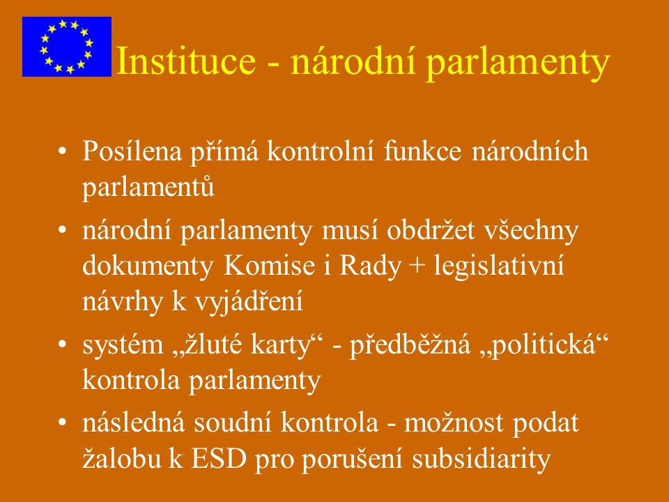 Instituce - národní parlamenty Posílena přímá kontrolní funkce národních parlamentů národní parlamenty musí obdržet všechny dokumenty Komise i Rady +