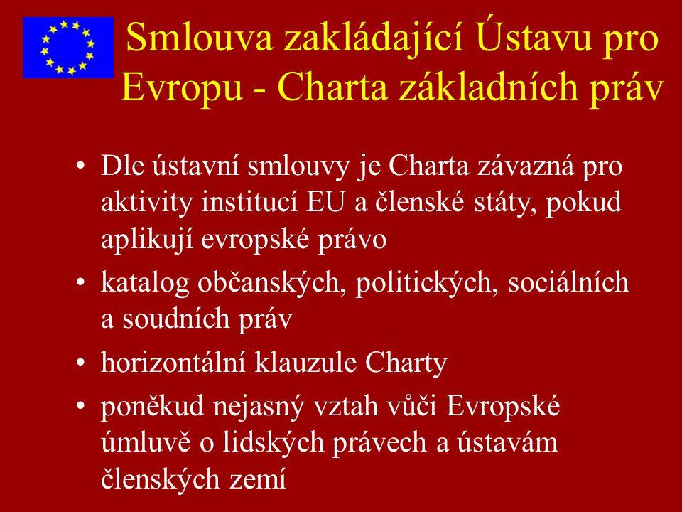 Smlouva zakládající Ústavu pro Evropu - Charta základních práv Dle ústavní smlouvy je Charta závazná pro aktivity institucí EU a členské státy, pokud