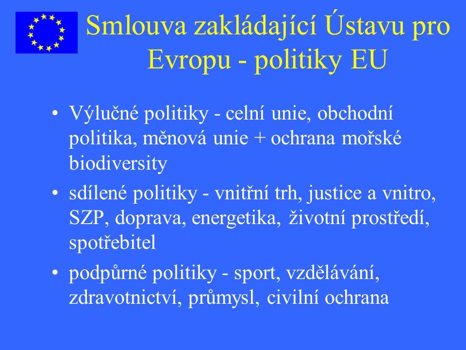 Smlouva zakládající Ústavu pro Evropu - politiky EU Výlučné politiky - celní unie, obchodní politika, měnová unie + ochrana mořské biodiversity sdílen