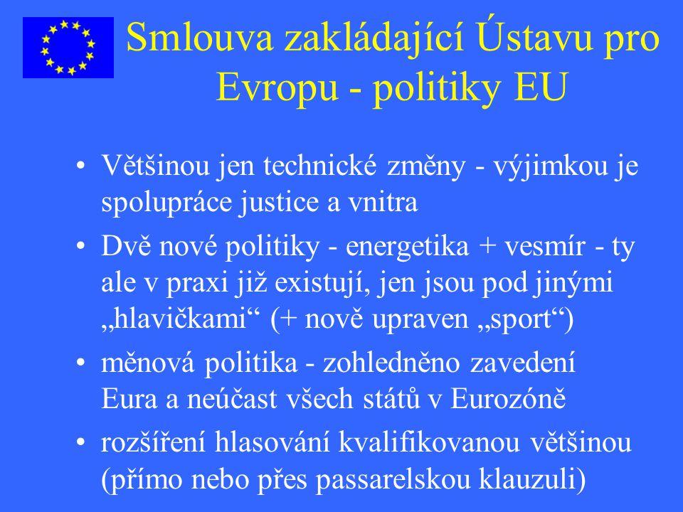 Smlouva zakládající Ústavu pro Evropu - politiky EU Většinou jen technické změny - výjimkou je spolupráce justice a vnitra Dvě nové politiky - energet