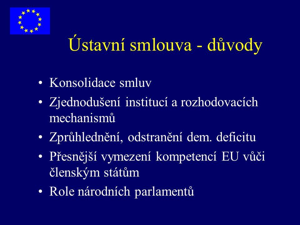 Ústavní smlouva - důvody Konsolidace smluv Zjednodušení institucí a rozhodovacích mechanismů Zprůhlednění, odstranění dem. deficitu Přesnější vymezení