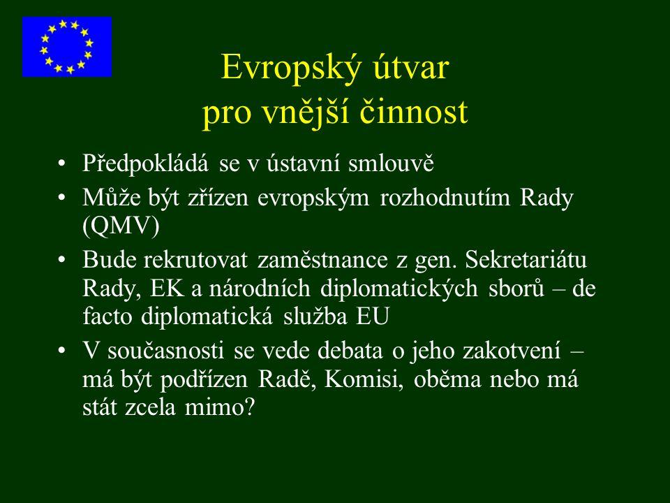 Evropský útvar pro vnější činnost Předpokládá se v ústavní smlouvě Může být zřízen evropským rozhodnutím Rady (QMV) Bude rekrutovat zaměstnance z gen.