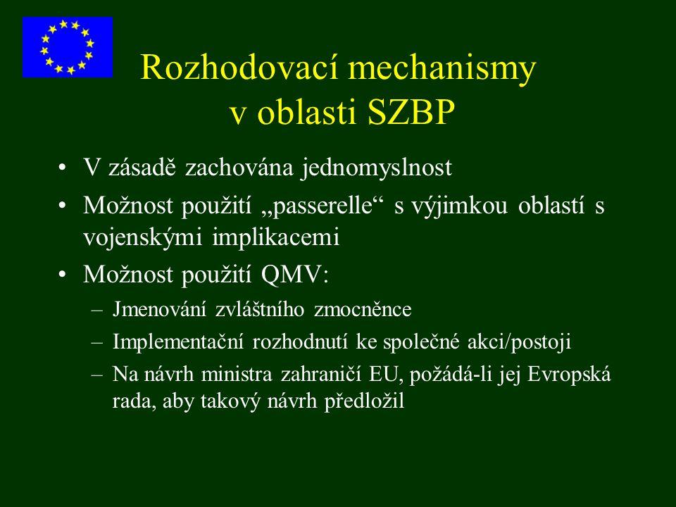"""Rozhodovací mechanismy v oblasti SZBP V zásadě zachována jednomyslnost Možnost použití """"passerelle"""" s výjimkou oblastí s vojenskými implikacemi Možnos"""