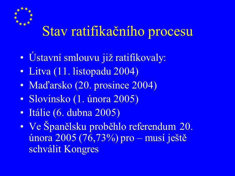 Stav ratifikačního procesu Ústavní smlouvu již ratifikovaly: Litva (11. listopadu 2004) Maďarsko (20. prosince 2004) Slovinsko (1. února 2005) Itálie