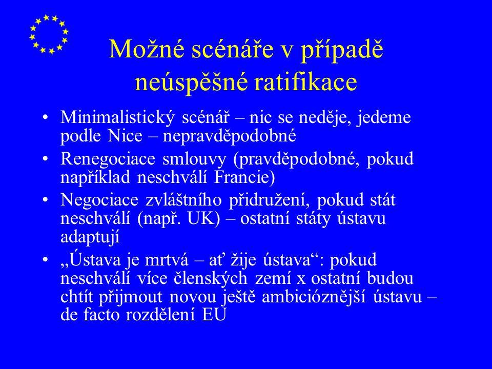Možné scénáře v případě neúspěšné ratifikace Minimalistický scénář – nic se neděje, jedeme podle Nice – nepravděpodobné Renegociace smlouvy (pravděpod
