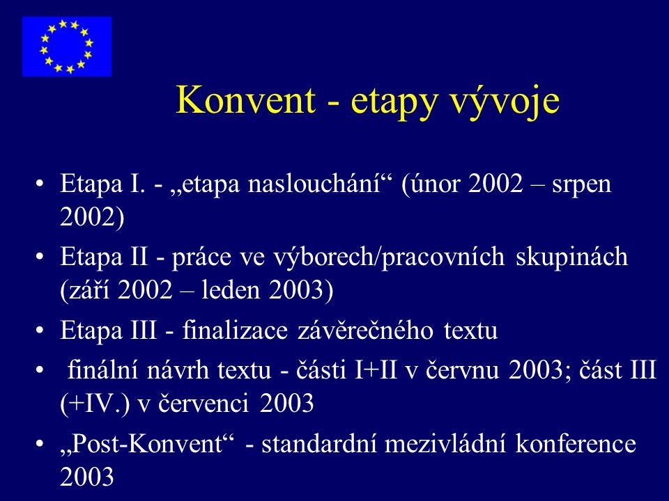 """Konvent - etapy vývoje Etapa I. - """"etapa naslouchání"""" (únor 2002 – srpen 2002) Etapa II - práce ve výborech/pracovních skupinách (září 2002 – leden 20"""