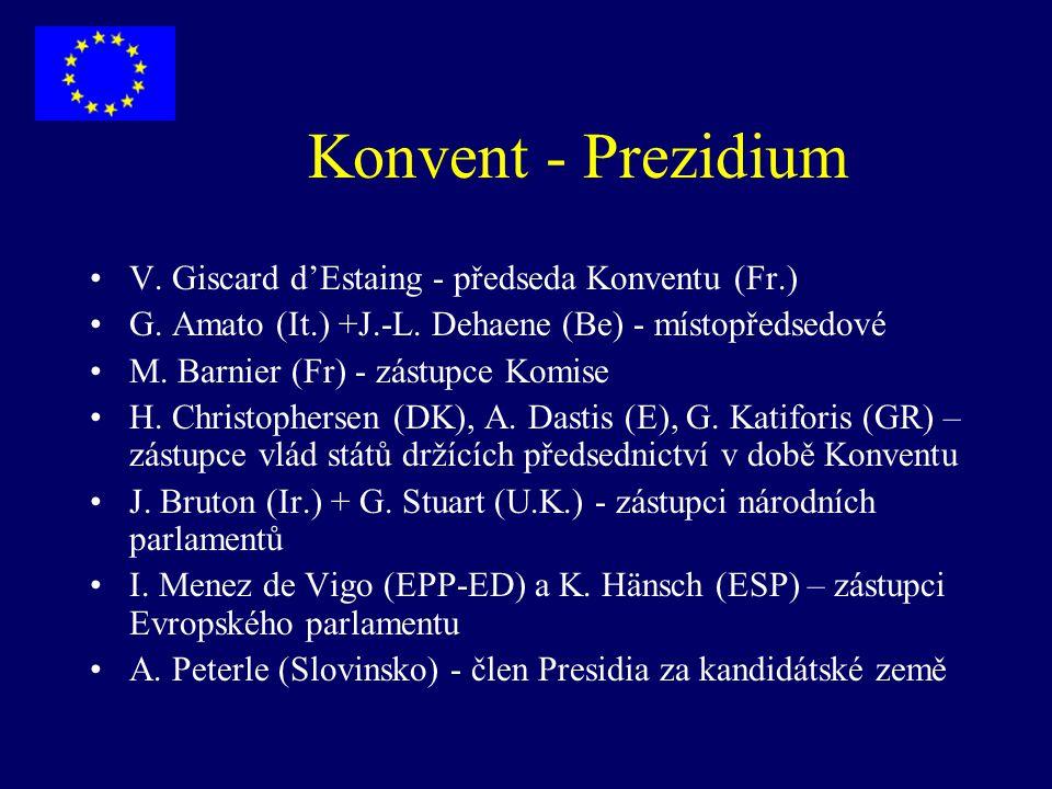 Konvent - Prezidium V. Giscard d'Estaing - předseda Konventu (Fr.) G. Amato (It.) +J.-L. Dehaene (Be) - místopředsedové M. Barnier (Fr) - zástupce Kom