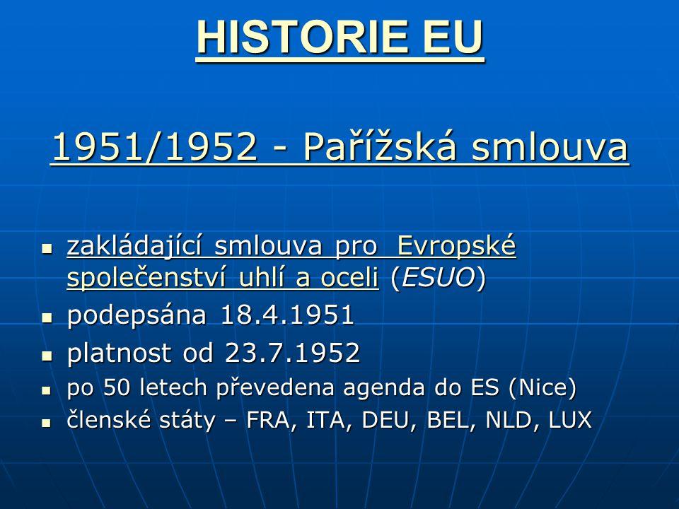 HISTORIE EU HISTORIE EU 1951/1952 - Pařížská smlouva 1951/1952 - Pařížská smlouva zakládající smlouva pro Evropské společenství uhlí a oceli (ESUO) zakládající smlouva pro Evropské společenství uhlí a oceli (ESUO)Evropské společenství uhlí a oceliEvropské společenství uhlí a oceli podepsána 18.4.1951 podepsána 18.4.1951 platnost od 23.7.1952 platnost od 23.7.1952 po 50 letech převedena agenda do ES (Nice) po 50 letech převedena agenda do ES (Nice) členské státy – FRA, ITA, DEU, BEL, NLD, LUX členské státy – FRA, ITA, DEU, BEL, NLD, LUX