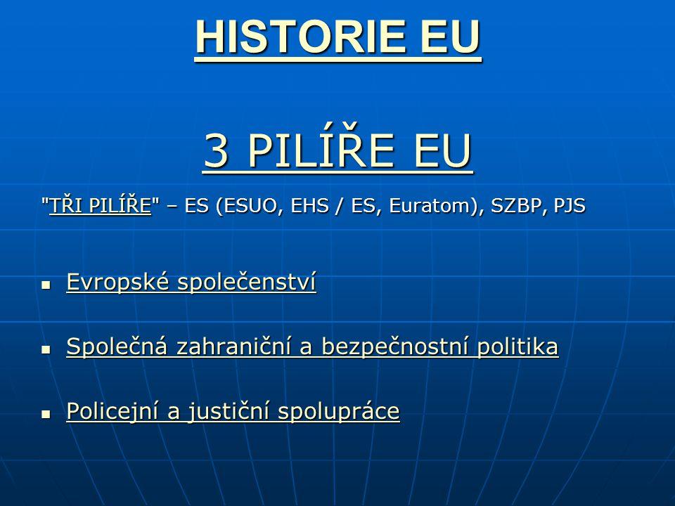 HISTORIE EU HISTORIE EU 3 PILÍŘE EU 3 PILÍŘE EU TŘI PILÍŘE – ES (ESUO, EHS / ES, Euratom), SZBP, PJS TŘI PILÍŘETŘI PILÍŘE Evropské společenství Evropské společenství Evropské společenství Evropské společenství Společná zahraniční a bezpečnostní politika Společná zahraniční a bezpečnostní politika Společná zahraniční a bezpečnostní politika Společná zahraniční a bezpečnostní politika Policejní a justiční spolupráce Policejní a justiční spolupráce Policejní a justiční spolupráce Policejní a justiční spolupráce