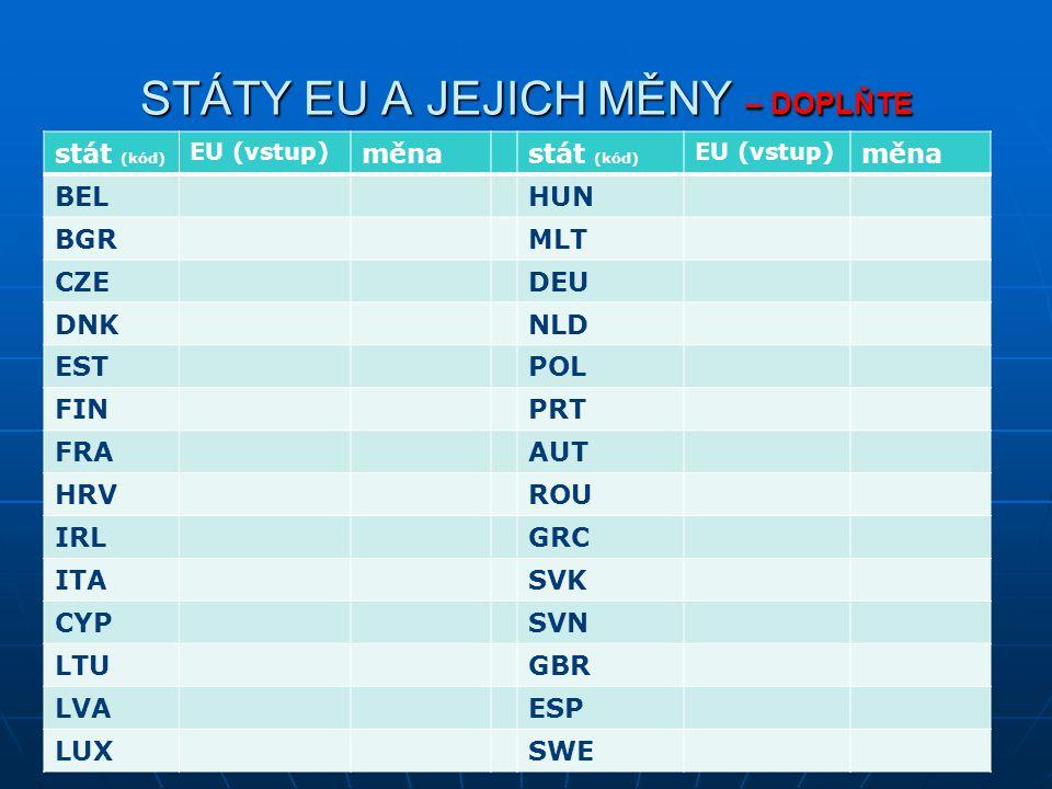 STÁTY EU A JEJICH MĚNY – DOPLŇTE stát (kód) EU (vstup) měnastát (kód) EU (vstup) měna BELHUN BGRMLT CZEDEU DNKNLD ESTPOL FINPRT FRAAUT HRVROU IRLGRC ITASVK CYPSVN LTUGBR LVAESP LUXSWE