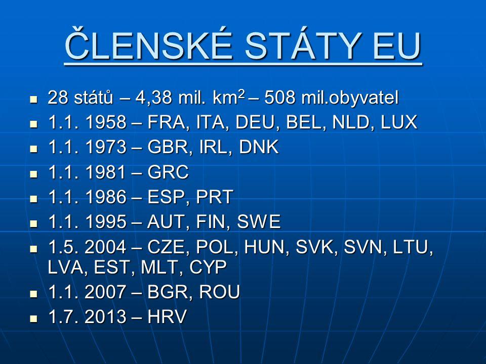 ČLENSKÉ STÁTY EU 28 států – 4,38 mil. km 2 – 508 mil.obyvatel 28 států – 4,38 mil. km 2 – 508 mil.obyvatel 1.1. 1958 – FRA, ITA, DEU, BEL, NLD, LUX 1.