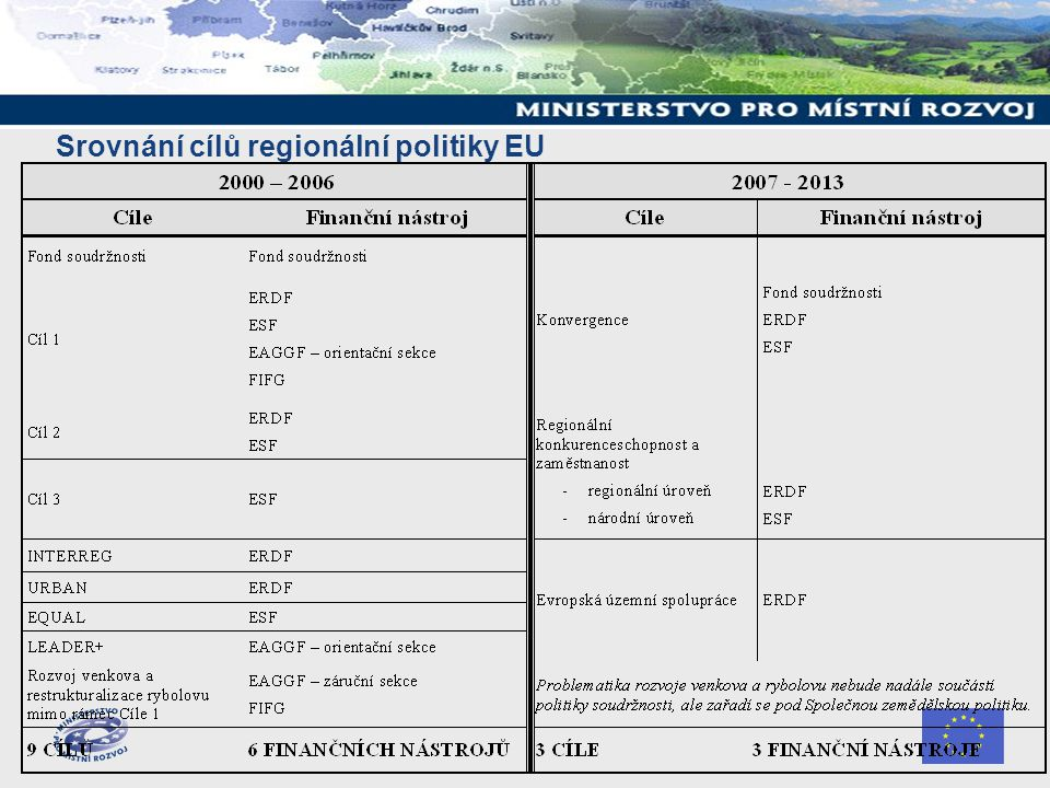 Srovnání cílů regionální politiky EU