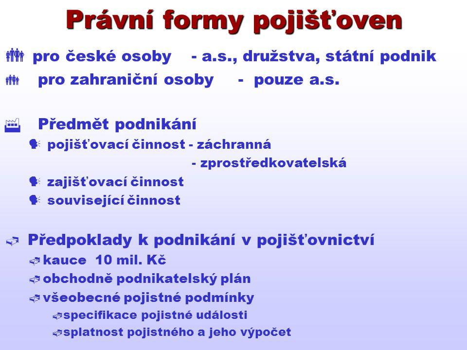 Právní formy pojišťoven  pro české osoby- a.s., družstva, státní podnik  pro zahraniční osoby - pouze a.s.  Předmět podnikání pojišťovací činnost -