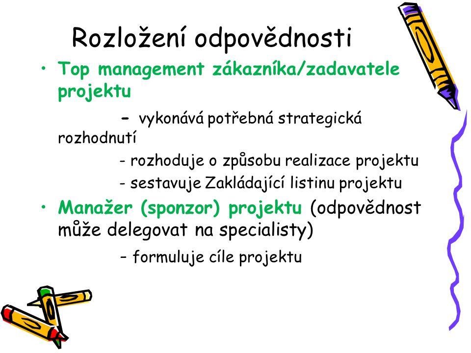 Rozložení odpovědnosti Top management zákazníka/zadavatele projektu - vykonává potřebná strategická rozhodnutí - rozhoduje o způsobu realizace projektu - sestavuje Zakládající listinu projektu Manažer (sponzor) projektu (odpovědnost může delegovat na specialisty) - formuluje cíle projektu