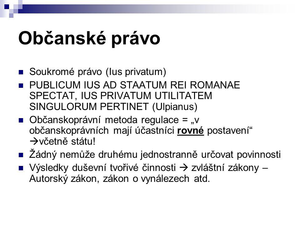 Občanské právo Soukromé právo (Ius privatum) PUBLICUM IUS AD STAATUM REI ROMANAE SPECTAT, IUS PRIVATUM UTILITATEM SINGULORUM PERTINET (Ulpianus) Občan