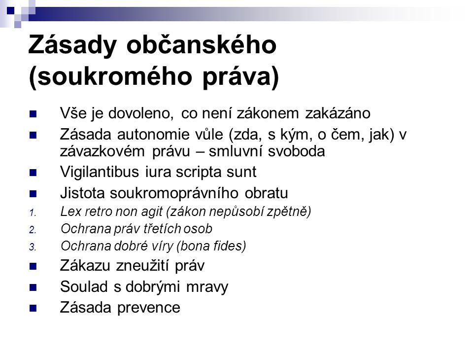 Zásady občanského (soukromého práva) Vše je dovoleno, co není zákonem zakázáno Zásada autonomie vůle (zda, s kým, o čem, jak) v závazkovém právu – smluvní svoboda Vigilantibus iura scripta sunt Jistota soukromoprávního obratu 1.
