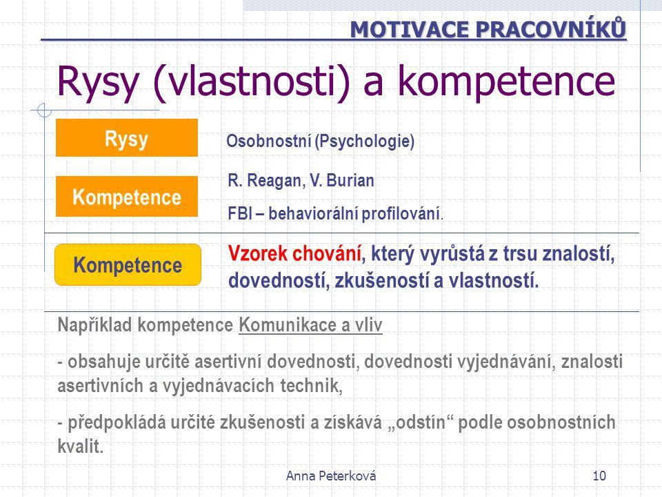 Anna Peterková10 Rysy (vlastnosti) a kompetence Rysy Kompetence R. Reagan, V. Burian FBI – behaviorální profilování. Osobnostní (Psychologie) Napříkla