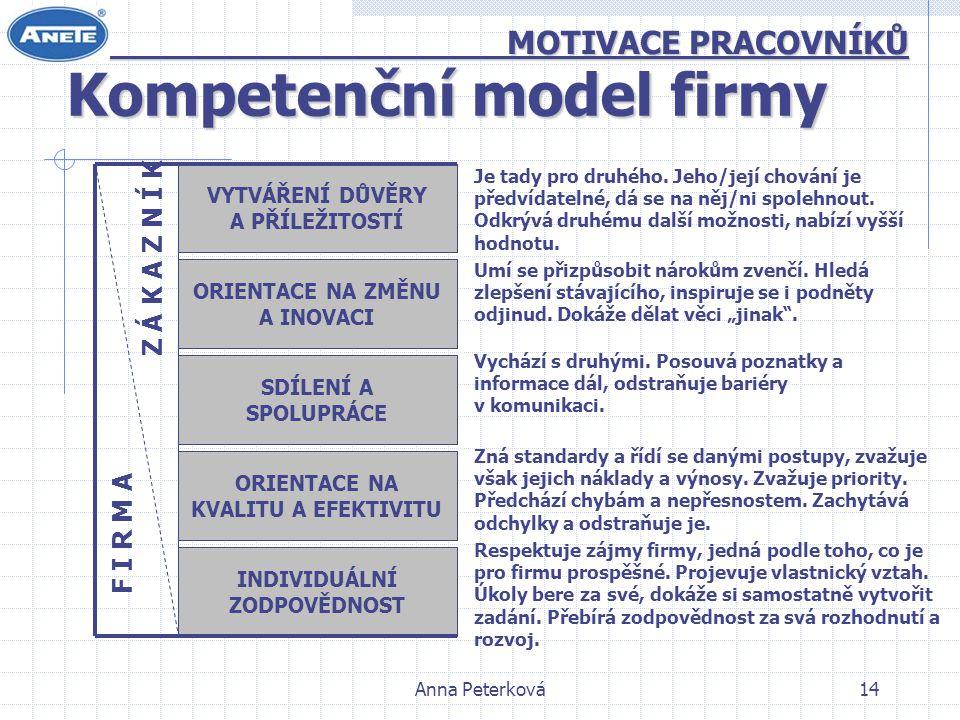 Anna Peterková14 Kompetenční model firmy Je tady pro druhého. Jeho/její chování je předvídatelné, dá se na něj/ni spolehnout. Odkrývá druhému další mo
