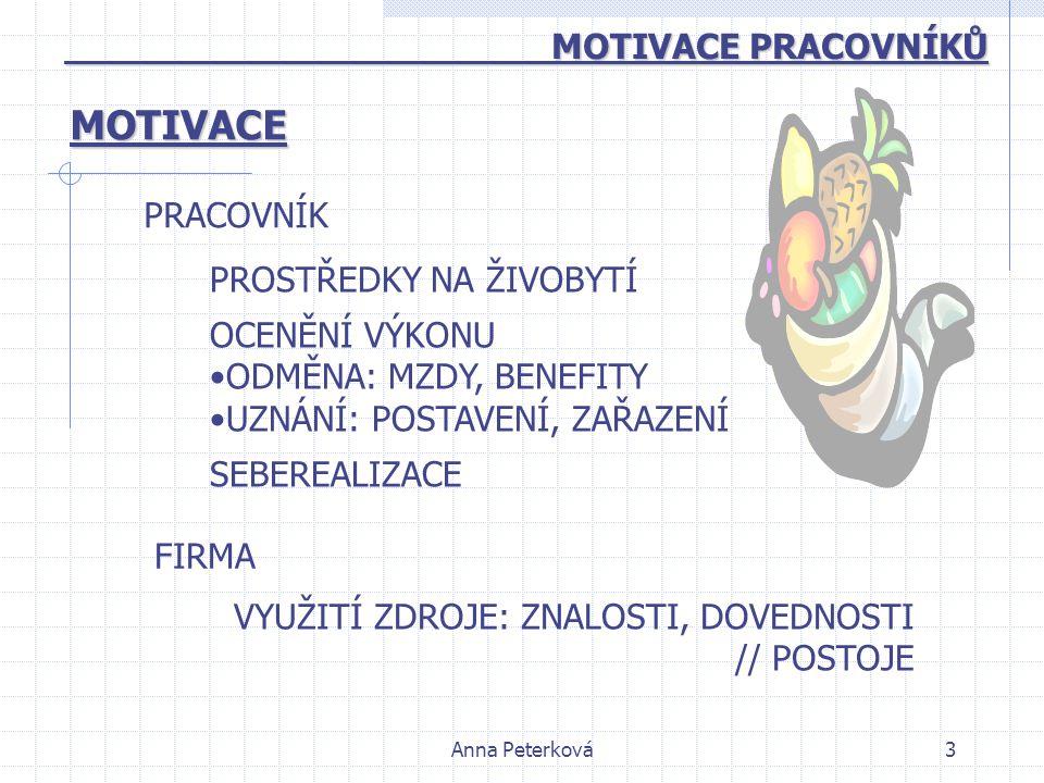Anna Peterková3 MOTIVACE PRACOVNÍKŮ MOTIVACE PRACOVNÍKŮ PROSTŘEDKY NA ŽIVOBYTÍ OCENĚNÍ VÝKONU ODMĚNA: MZDY, BENEFITY UZNÁNÍ: POSTAVENÍ, ZAŘAZENÍ SEBEREALIZACE PRACOVNÍK VYUŽITÍ ZDROJE: ZNALOSTI, DOVEDNOSTI // POSTOJE FIRMA MOTIVACE