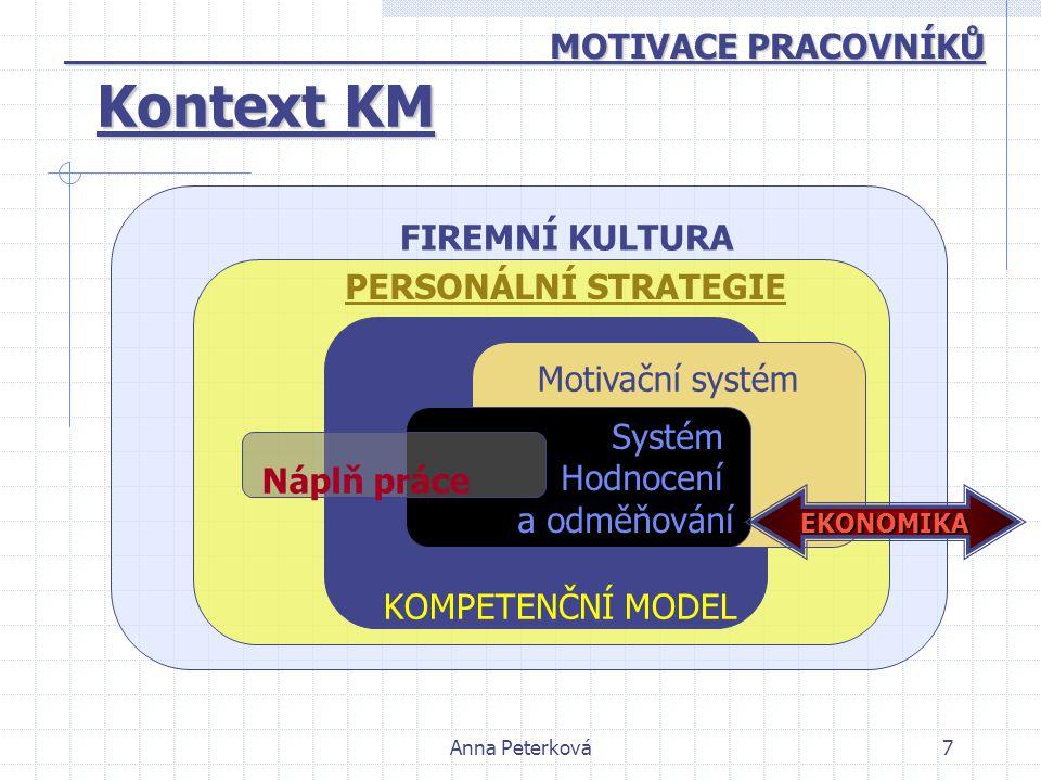Anna Peterková7 Kontext KM PERSONÁLNÍ STRATEGIE Motivační systém KOMPETENČNÍ MODEL Systém Hodnocení a odměňování FIREMNÍ KULTURA Náplň práce MOTIVACE