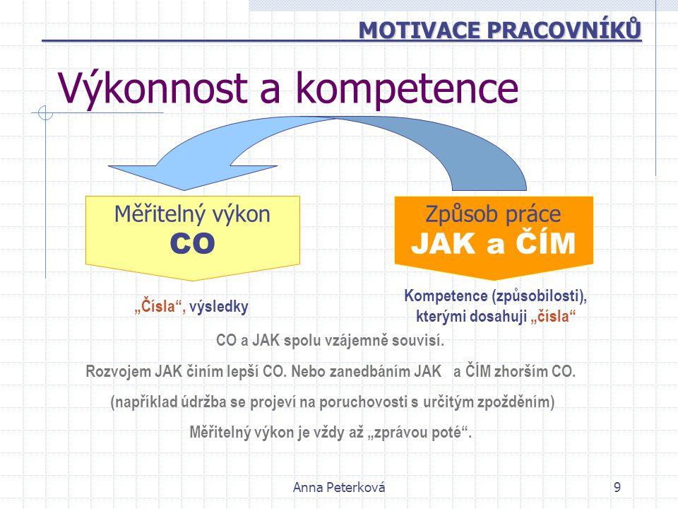 """Anna Peterková9 Výkonnost a kompetence Měřitelný výkon CO Způsob práce JAK a ČÍM """"Čísla"""", výsledky Kompetence (způsobilosti), kterými dosahuji """"čísla"""""""