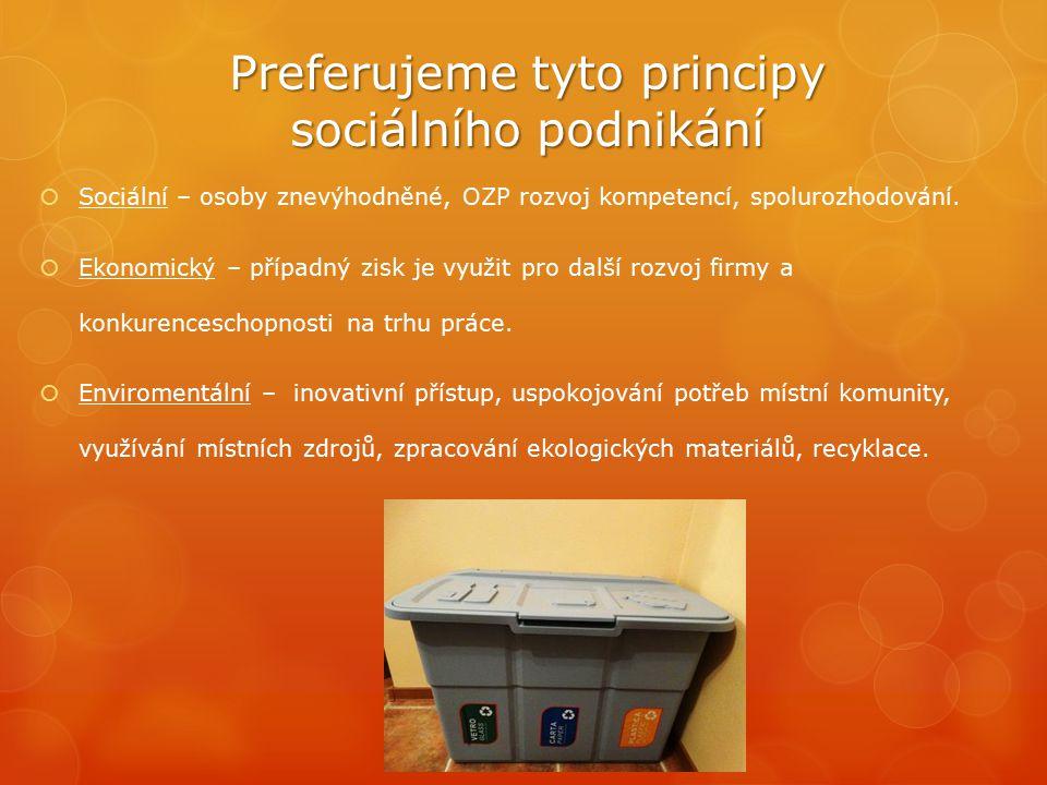 Preferujeme tyto principy sociálního podnikání  Sociální – osoby znevýhodněné, OZP rozvoj kompetencí, spolurozhodování.  Ekonomický – případný zisk