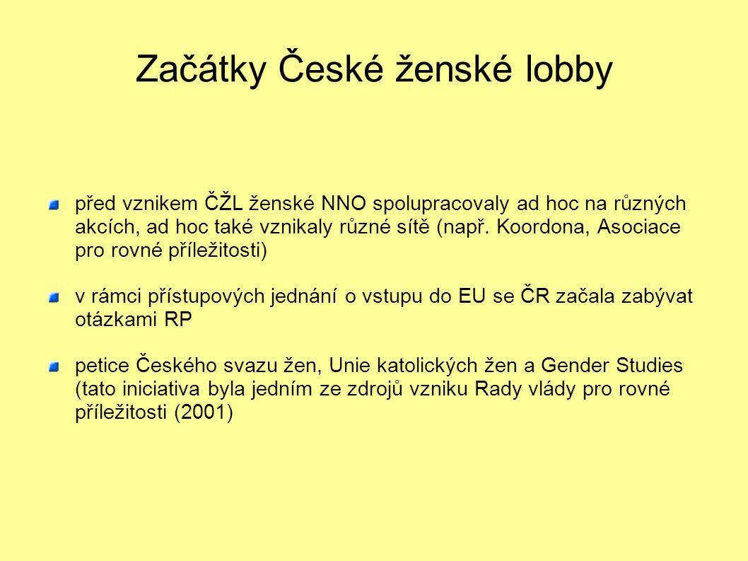 Začátky České ženské lobby před vznikem ČŽL ženské NNO spolupracovaly ad hoc na různých akcích, ad hoc také vznikaly různé sítě (např.