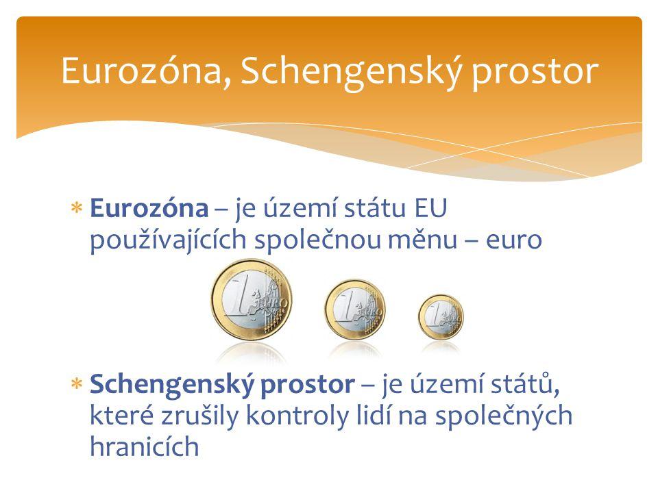  Eurozóna – je území státu EU používajících společnou měnu – euro  Schengenský prostor – je území států, které zrušily kontroly lidí na společných hranicích Eurozóna, Schengenský prostor