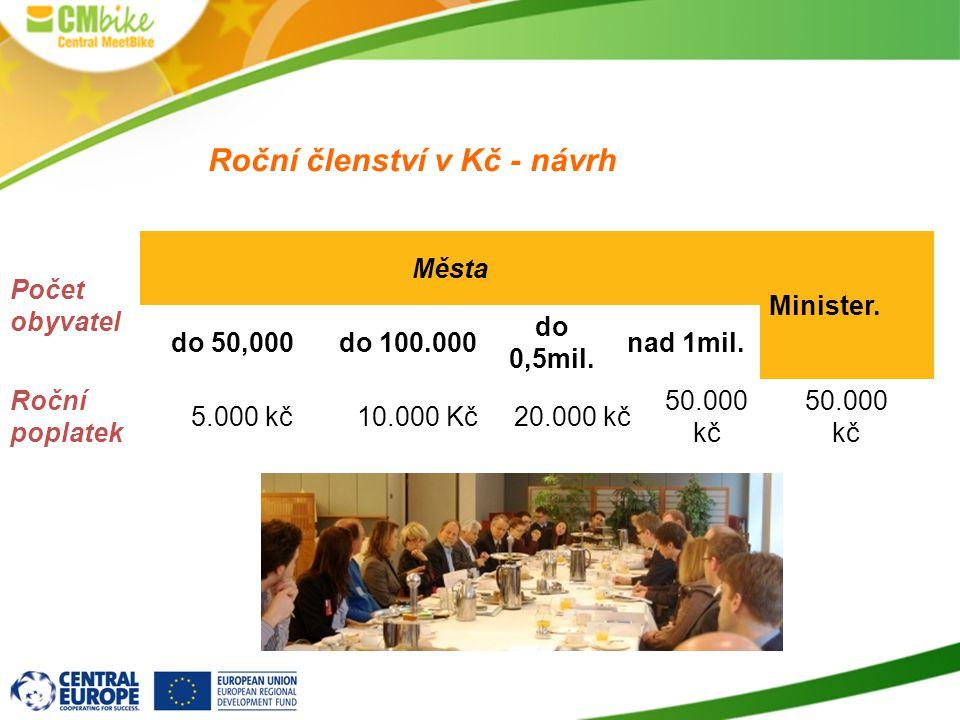 Počet obyvatel Města Minister.do 50,000do 100.000 do 0,5mil.