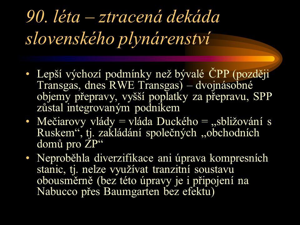 90. léta – ztracená dekáda slovenského plynárenství Lepší výchozí podmínky než bývalé ČPP (později Transgas, dnes RWE Transgas) – dvojnásobné objemy p