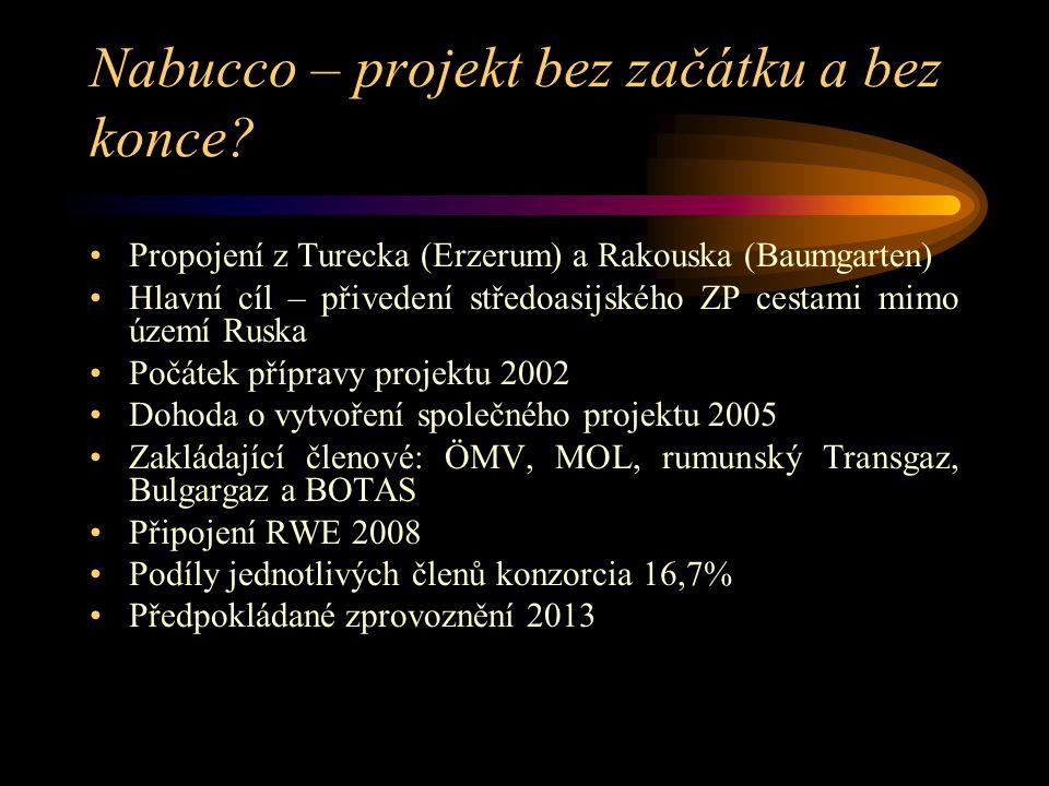 Nabucco – projekt bez začátku a bez konce.