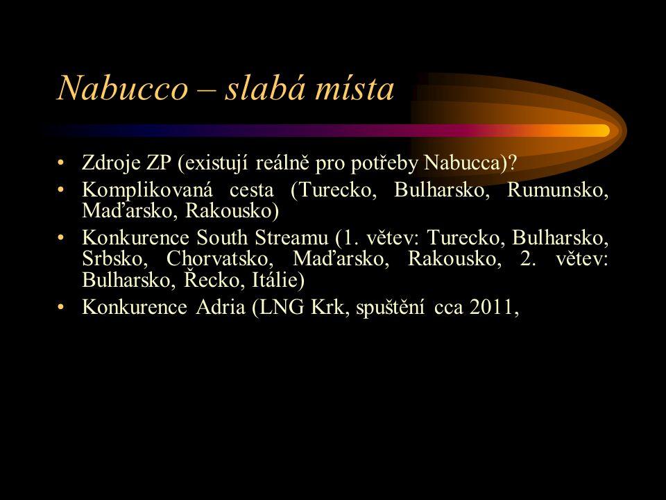 Nabucco – slabá místa Zdroje ZP (existují reálně pro potřeby Nabucca).