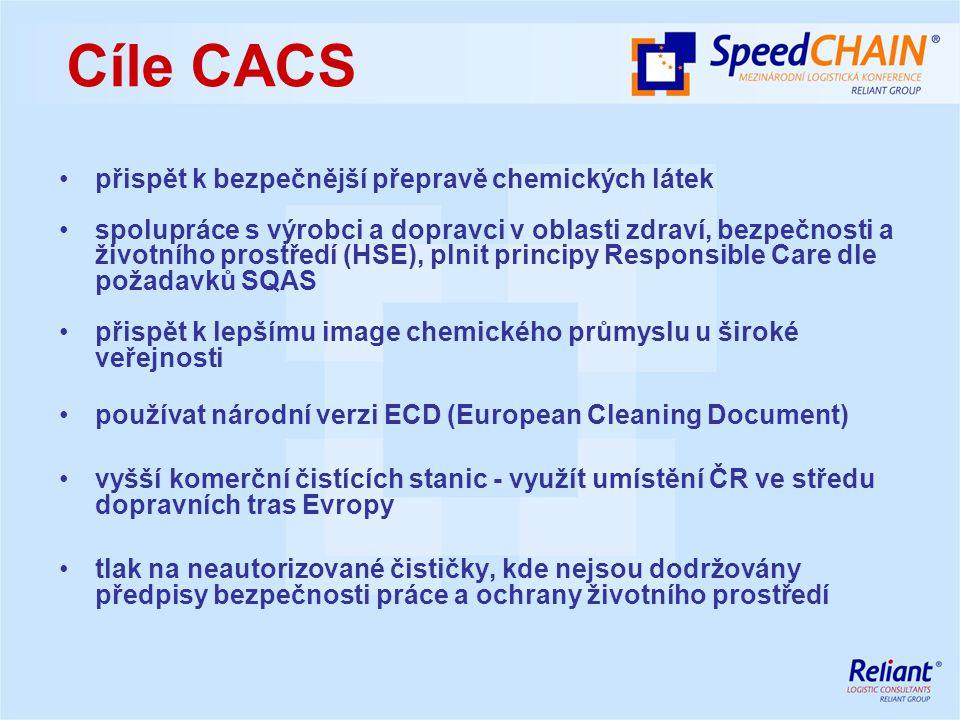 přispět k bezpečnější přepravě chemických látek spolupráce s výrobci a dopravci v oblasti zdraví, bezpečnosti a životního prostředí (HSE), plnit princ