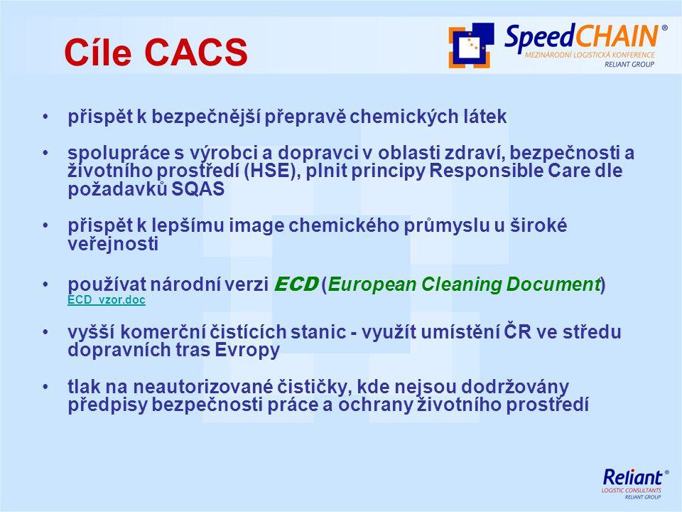 Historie CACS 6.6. 2006 – schůzka přípravného výboru na SCHP 12.